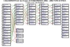 France Entreprise Vincennes 2003